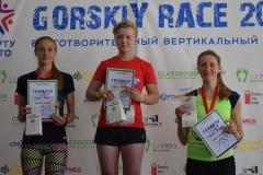 Светлана Иванющенко